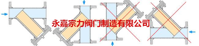 管道过滤器安装方法